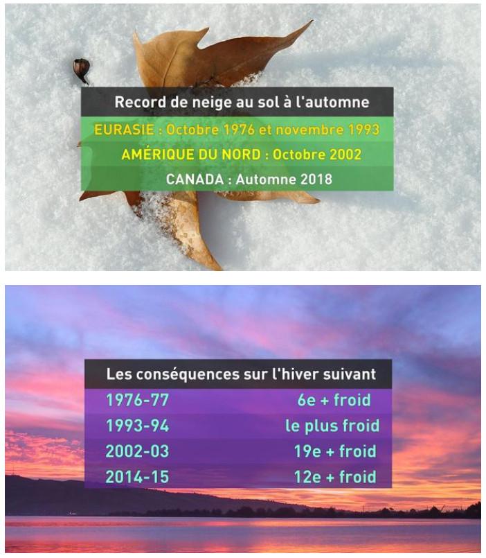 Photos : Météomédia